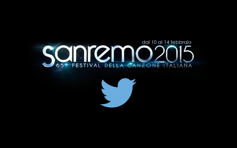Visual articolo Twitter e Festival di Sanremo