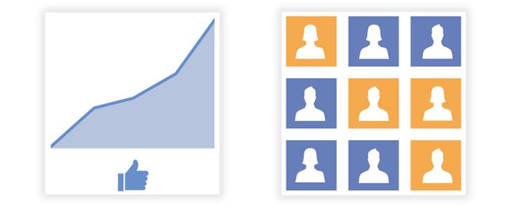 misurabilità pubblicità online