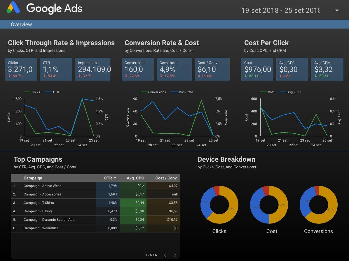 google-data-studio-report-google-ads