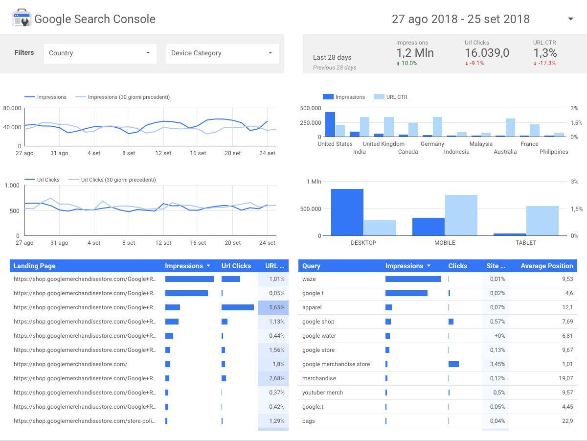 google-data-studio-report-search-console