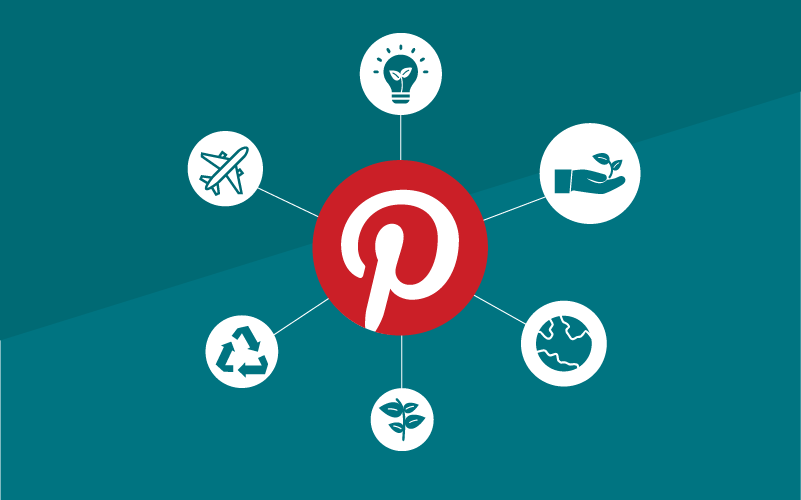 Pinterest trend per il 2020