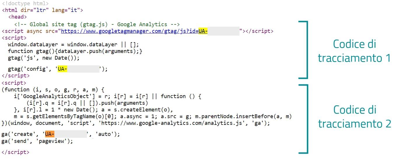 doppio codice analytics doppia pageview